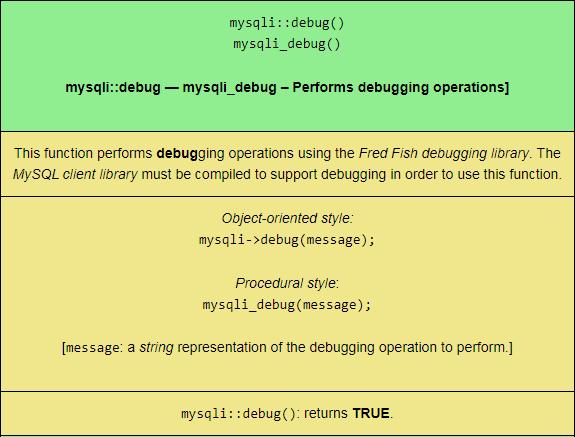 The mysqli::debug() PHP MySQLi function, sized for mobile viewing.