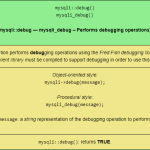 The mysqli::debug() PHP MySQLi function, sized for mobile viewing.