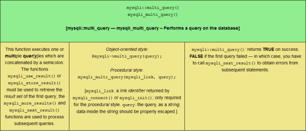 The mysqli::multi_query() PHP MySQLi function, sized for tablet viewing.