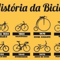 Conheça a história da bicicleta