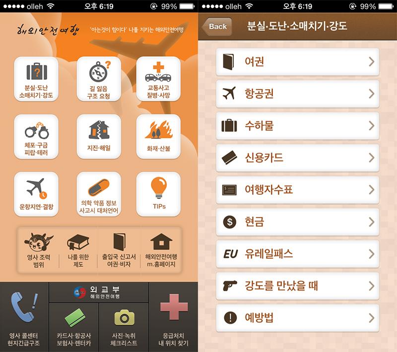 safety travel checklist_04