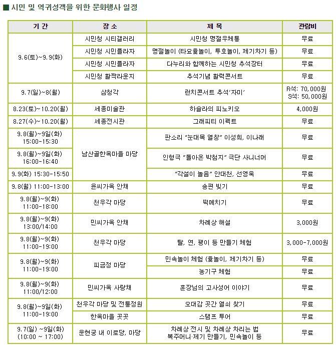 chuseok-special-countermeasure 09