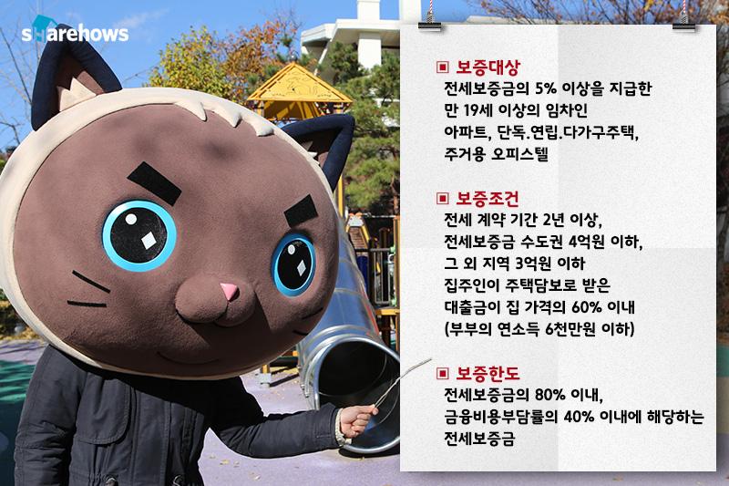 서울, 수도권, 지방에서 전셋집 마련하기 03