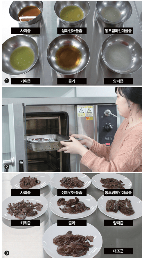 How to cook steak scientifically 01