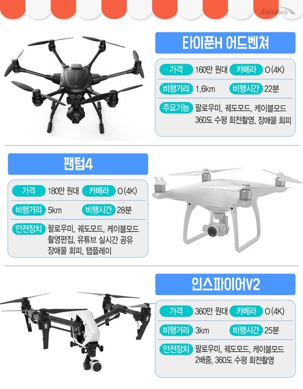 drone 13