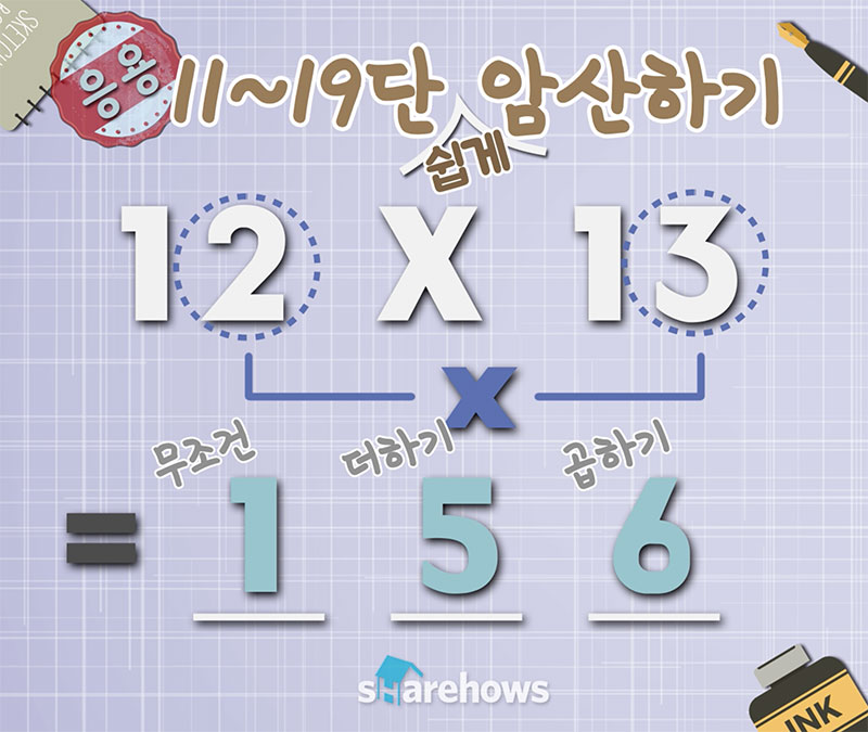 how to multiplication 10