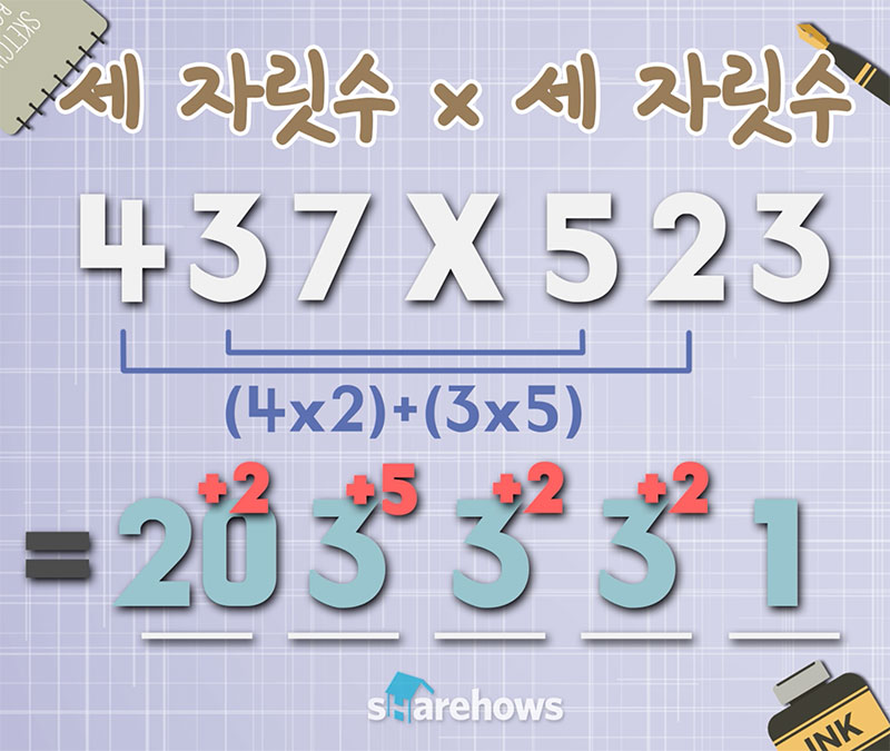 how to multiplication 21