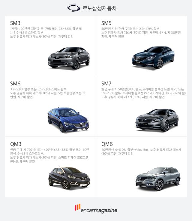 0_feb-car-sale-conditions_05