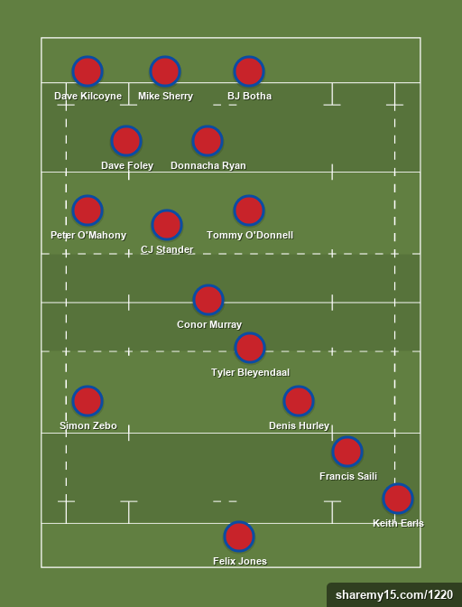Munster - Munster XV 2015/2016 - Rugby lineups, formations and tactics