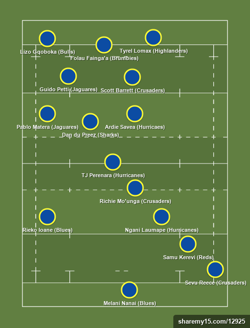 Super Rugby XV 2019 - Super Rugby 2019 - Rugby lineups, formations and tactics