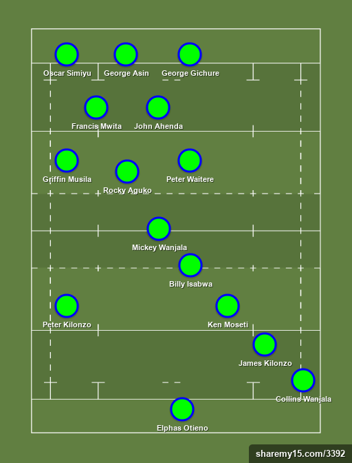 KCB RUGBY - Enterprise Cup - 11th June 2016 - Rugby lineups, formations and tactics