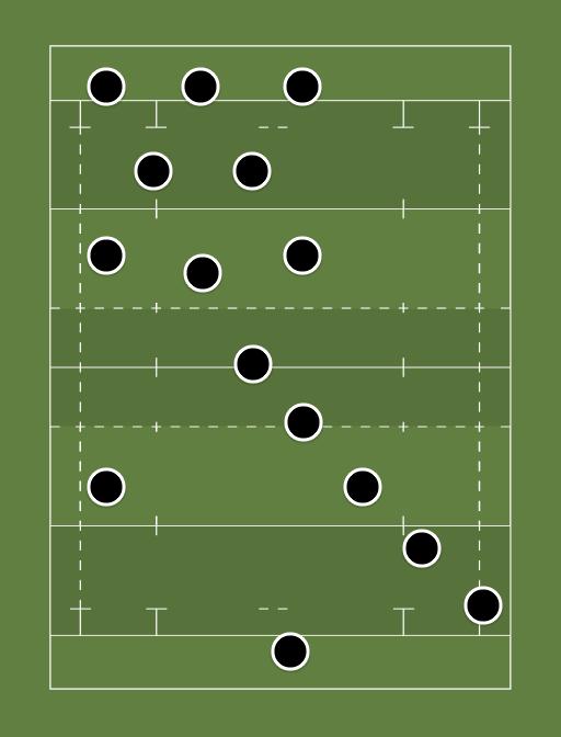 All Blacks 3rd Bledisloe - vs Australia 3rd match Bledisloe - Rugby lineups, formations and tactics