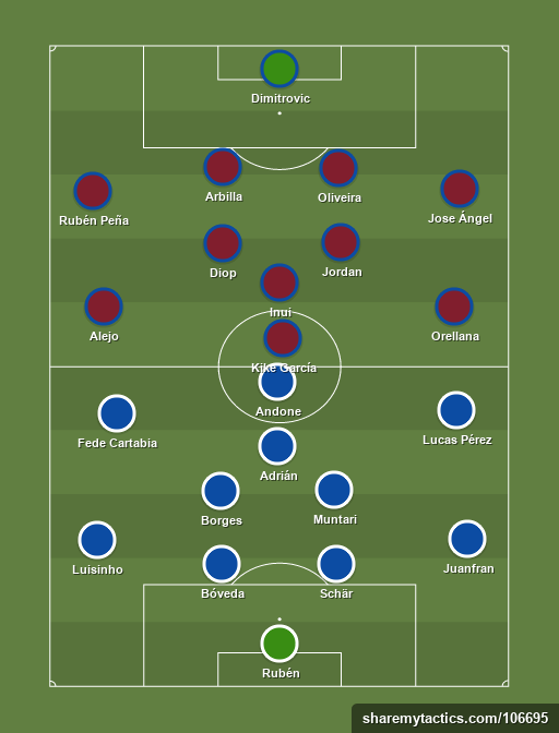Deportivo vs Eibar - Football tactics and formations
