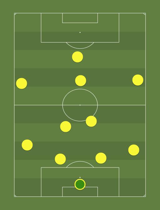 La Parada - Deportivo Onairam - Football tactics and formations