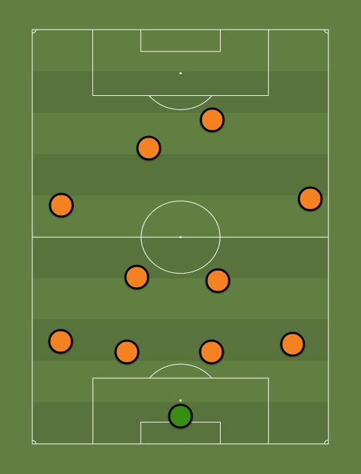 Salamero - Football tactics and formations