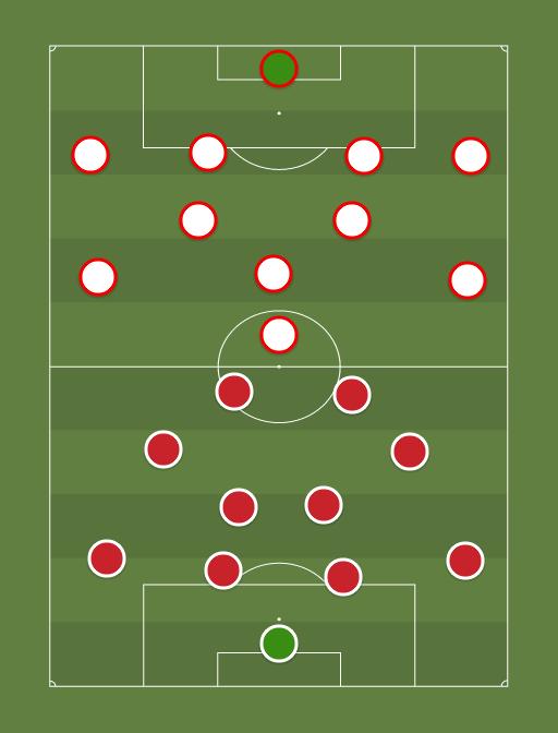 che vs liv - Football tactics and formations