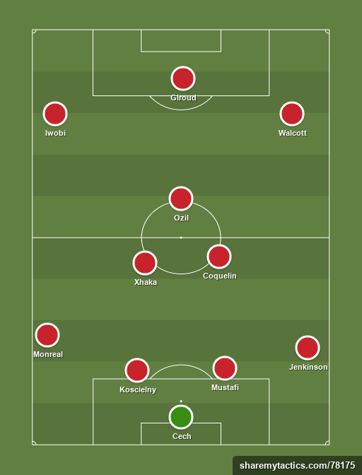 My Arsenal predict line-up - Football tactics and formations