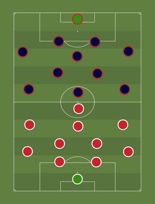 Arsenal vs PSG - Football tactics and formations