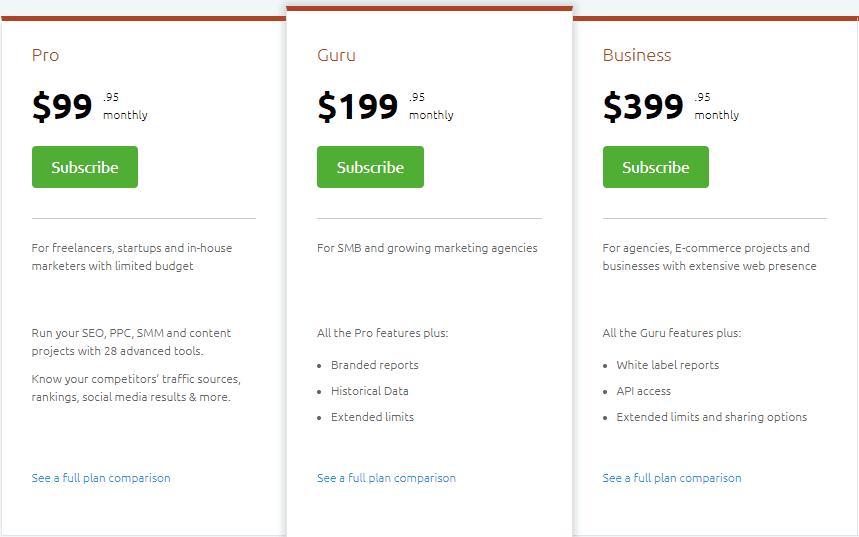 Chia sẻ tài khoản SEMrush Guru miễn phí trị giá 200$