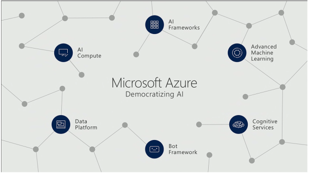 Microsoft 365 - The 365 world is growing even more 12