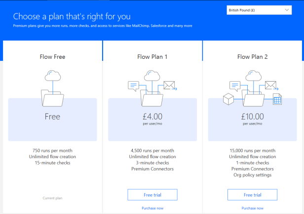 Microsoft Flow - Do you have a plan? 2