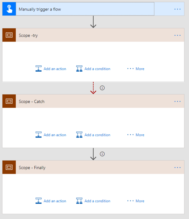 Microsoft Flow - Implementing a Try, Catch , Finally in a flow 1