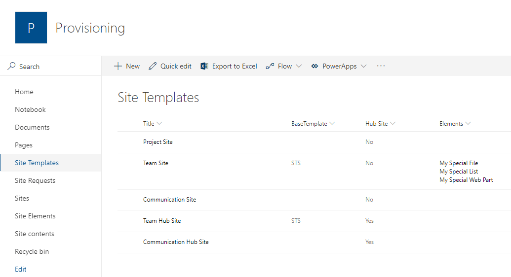 List of Site Templates in SharePoint