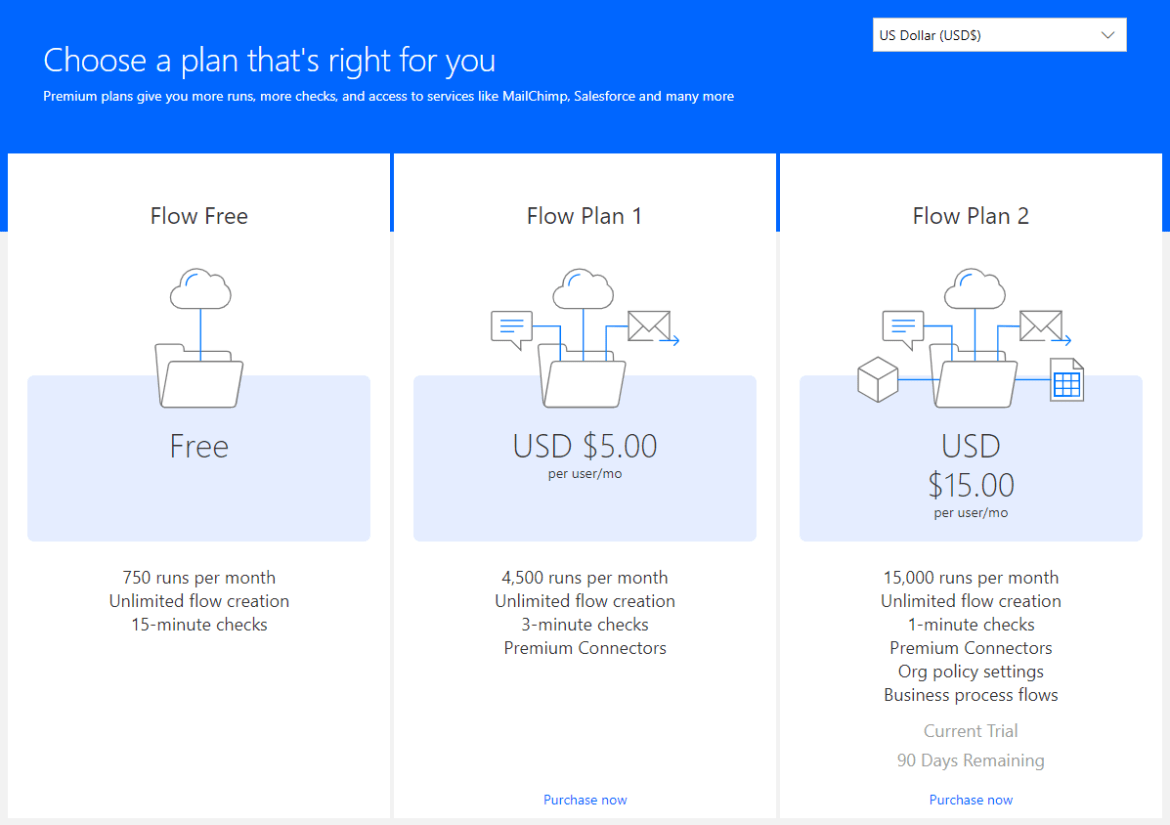 microsoft flow free P1 and P2 plans