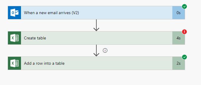 fail to create table