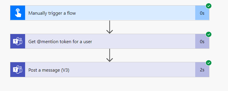 @mention in Power Automate