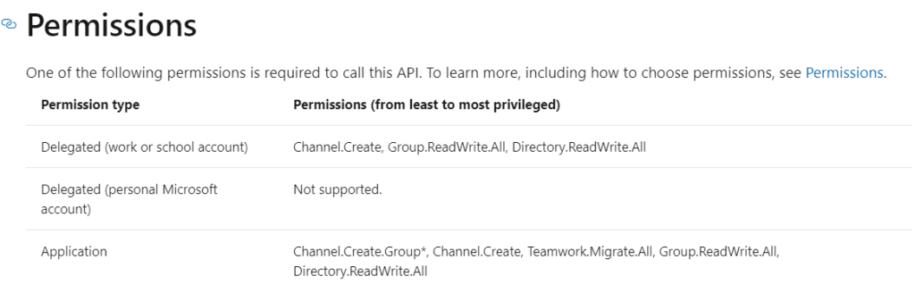 Create a Microsoft Teams team template Microsoft Office 365, Microsoft Power Automate, Microsoft Teams image 22