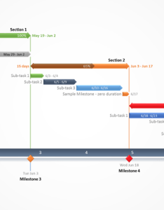 Solutions for presentation worthy gantt charts and project timelines hannah   sharepoint also rh hannahswain