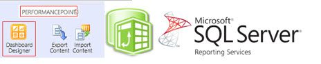 Performance Point, Power Pivot, Sql server reporting services
