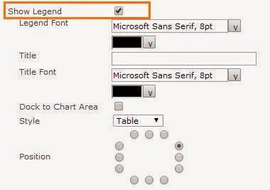 chart web part sharepoint2013_10