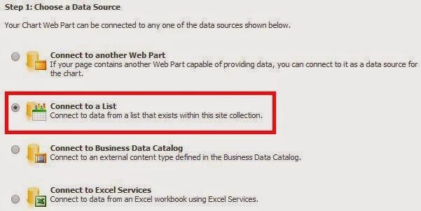 connect list chart webpart sharepoint2013