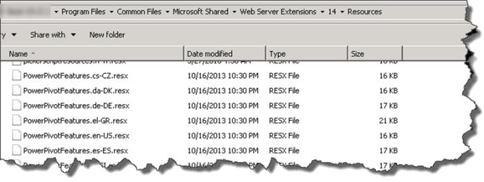 powerpivot resources file location