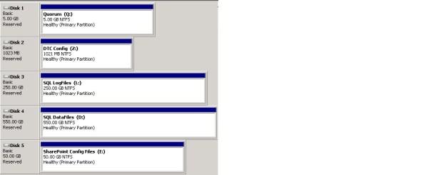 failover clustering 1106x433