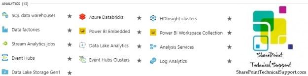 Azure Services Analytics