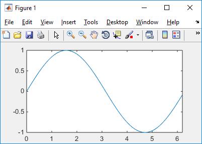Matlab/Octave