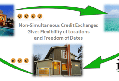 home exchange points