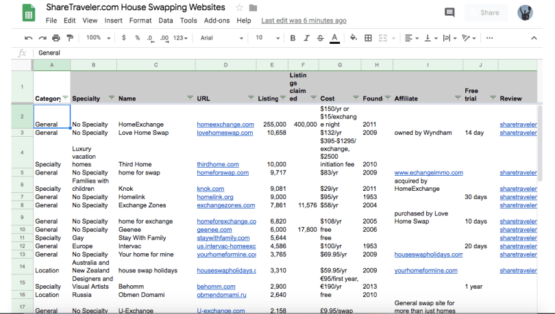 home exchange networks spreadsheet
