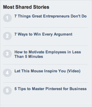 How to motivate employees article