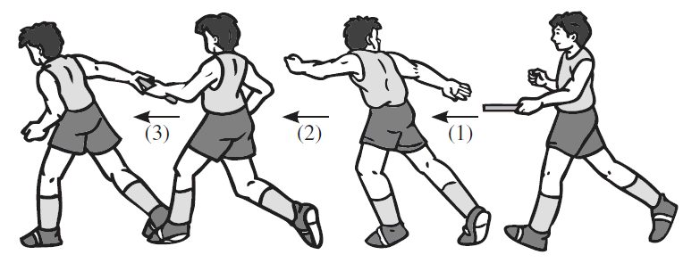 Teknik Lari Estafet