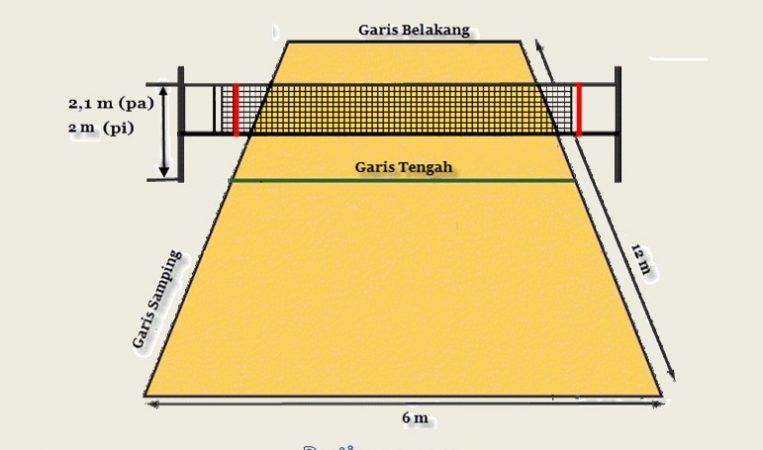 Ukuran Lapangan Voli Pantai Lengkap Penjelasan Dan Peraturanya