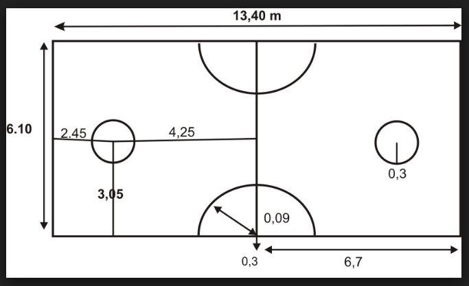 Ukuran Lingkaran Tengah Sepak Takraw