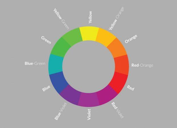 1001 Teknik Mudah Pencampuran Warna Terlengkap Dan Penjelasanya