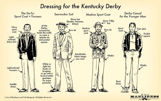 Derby-dressing