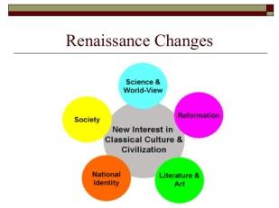 renaissance-notes-17-638