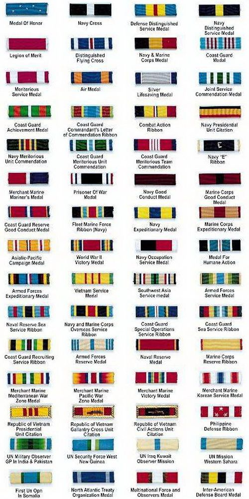 Best Awards And Decorations Of The United States Military Order This Month