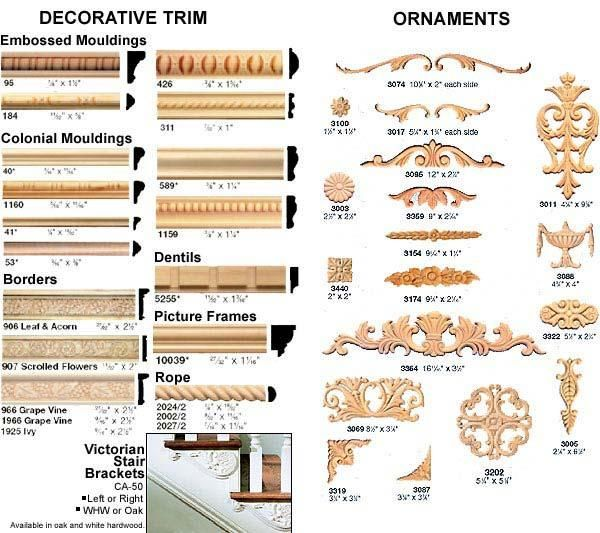 Best Impressive Decorative Wood Trim For Furniture Stuff To This Month